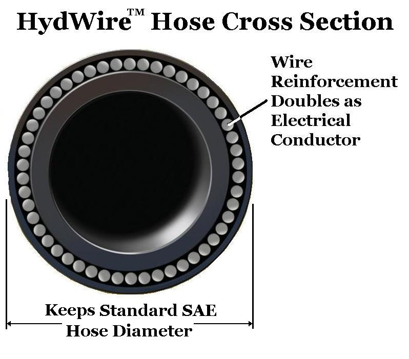 hydwire hose cross section