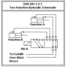 2 functions schematic