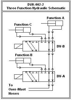 3 functions schematic